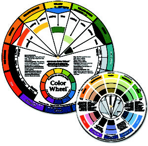 Colour Wheels & Colour Guides
